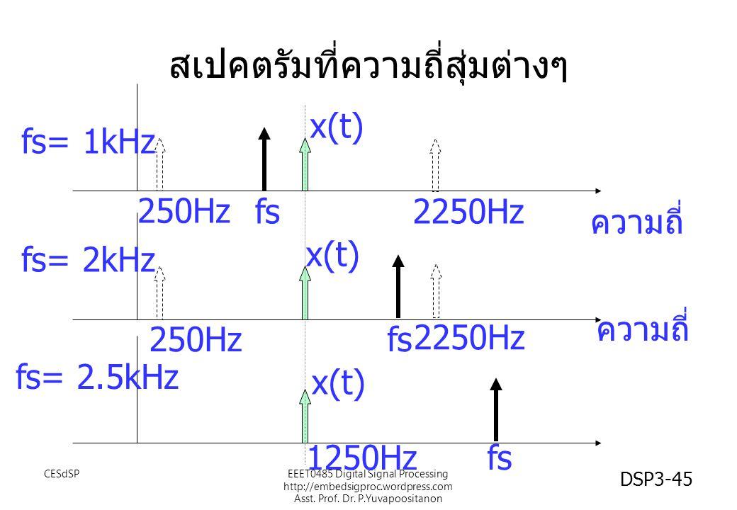 EEET0485 Digital Signal Processing http://embedsigproc.wordpress.com Asst. Prof. Dr. P.Yuvapoositanon DSP3-45 สเปคตรัมที่ความถี่สุ่มต่างๆ fs fs= 1kHz