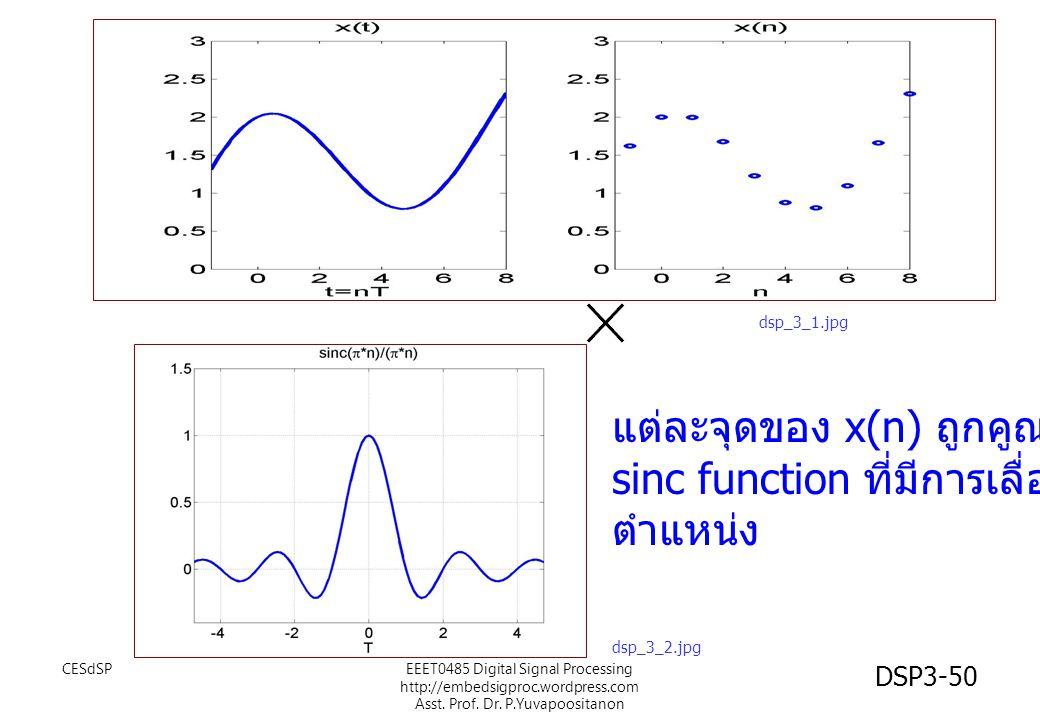 CESdSPEEET0485 Digital Signal Processing http://embedsigproc.wordpress.com Asst. Prof. Dr. P.Yuvapoositanon DSP3-50 แต่ละจุดของ x(n) ถูกคูณด้วย sinc f