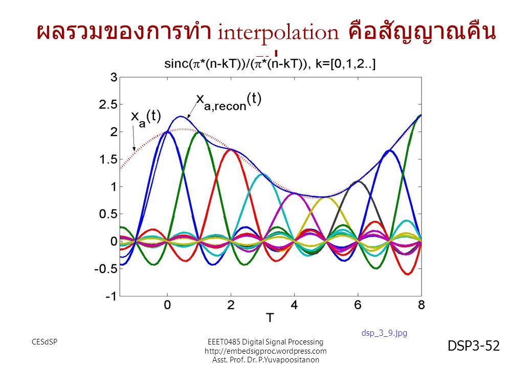CESdSPEEET0485 Digital Signal Processing http://embedsigproc.wordpress.com Asst. Prof. Dr. P.Yuvapoositanon DSP3-52 ผลรวมของการทำ interpolation คือสัญ