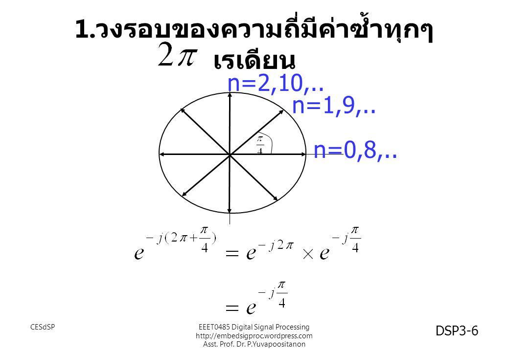 DSP3-6 1. วงรอบของความถี่มีค่าซ้ำทุกๆ เรเดียน n=0,8,.. n=1,9,.. n=2,10,.. EEET0485 Digital Signal Processing http://embedsigproc.wordpress.com Asst. P