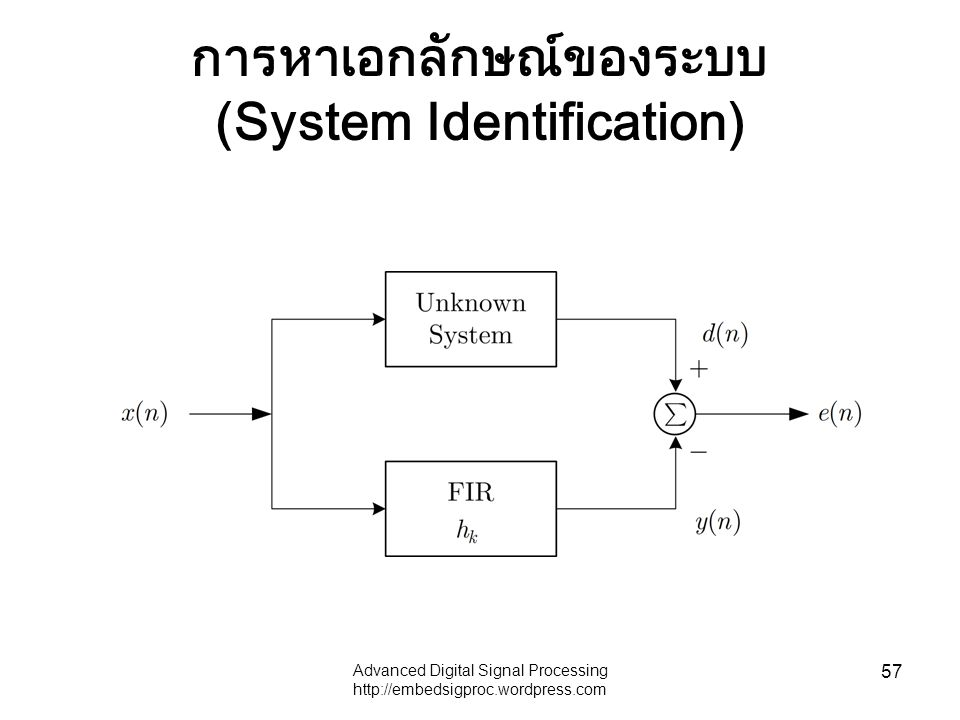 Advanced Digital Signal Processing http://embedsigproc.wordpress.com 57 การหาเอกลักษณ์ของระบบ (System Identification)