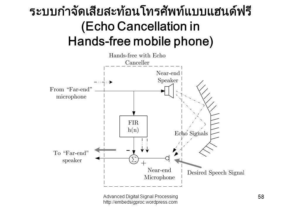 Advanced Digital Signal Processing http://embedsigproc.wordpress.com 58 ระบบกำจัดเสียสะท้อนโทรศัพท์แบบแฮนด์ฟรี (Echo Cancellation in Hands-free mobile