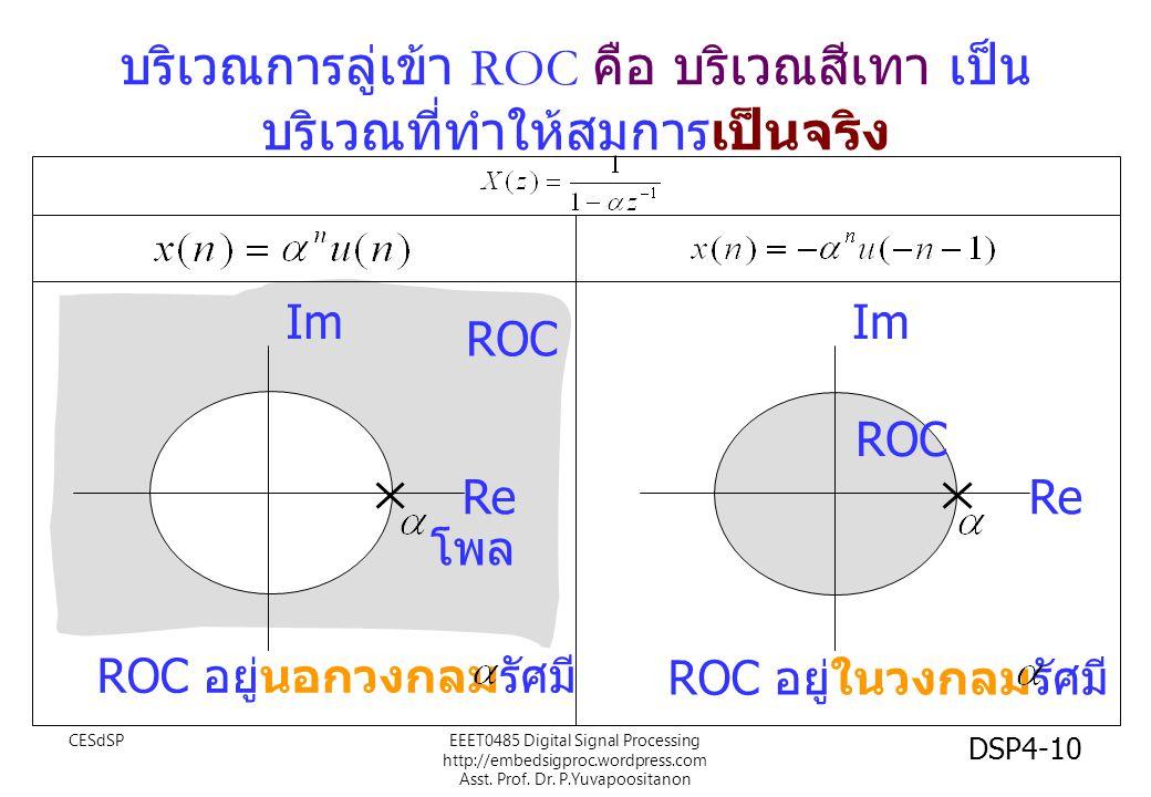 บริเวณการลู่เข้า ROC คือ บริเวณสีเทา เป็น บริเวณที่ทำให้สมการเป็นจริง Im Re Im Re ROC ROC อยู่นอกวงกลมรัศมี ROC อยู่ในวงกลมรัศมี โพล EEET0485 Digital Signal Processing http://embedsigproc.wordpress.com Asst.