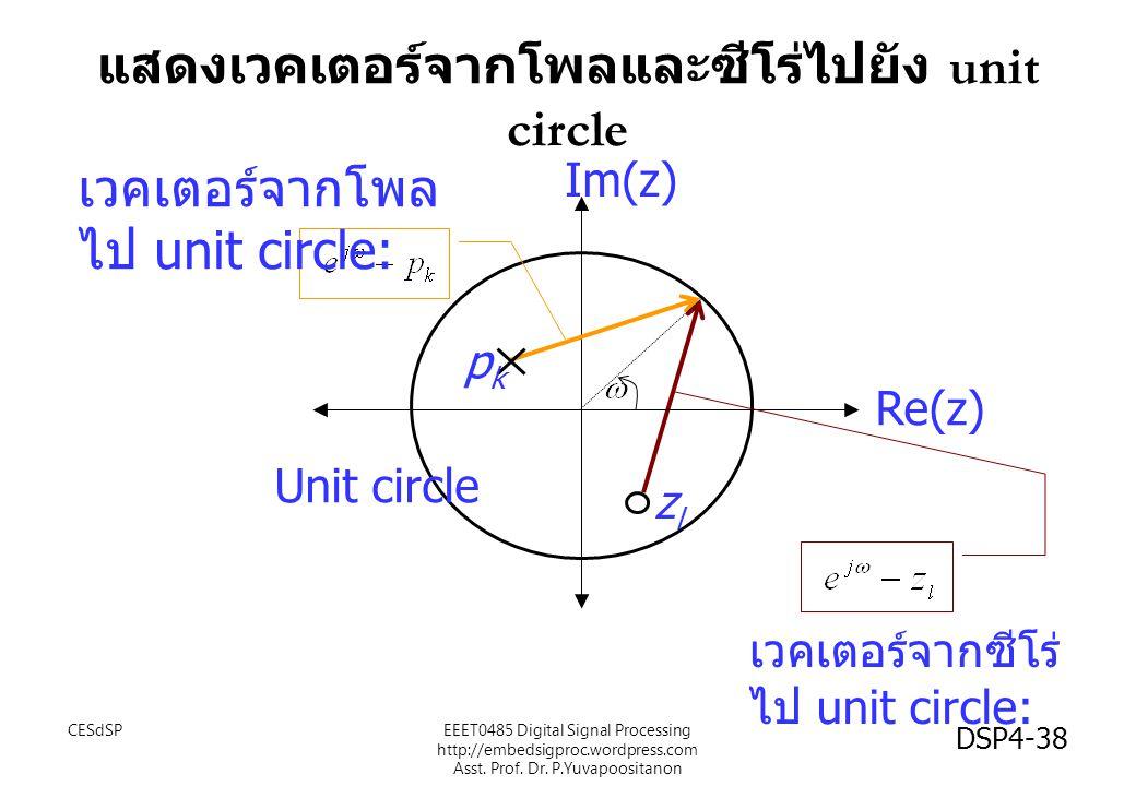 แสดงเวคเตอร์จากโพลและซีโร่ไปยัง unit circle เวคเตอร์จากซีโร่ ไป unit circle: Re(z) Im(z) Unit circle pkpk zlzl เวคเตอร์จากโพล ไป unit circle: EEET0485 Digital Signal Processing http://embedsigproc.wordpress.com Asst.
