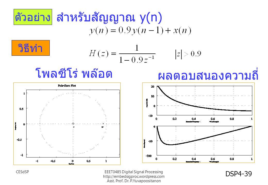 ตัวอย่าง วิธีทำ สำหรับสัญญาณ y(n) ผลตอบสนองความถี่ โพลซีโร่ พล๊อต EEET0485 Digital Signal Processing http://embedsigproc.wordpress.com Asst.
