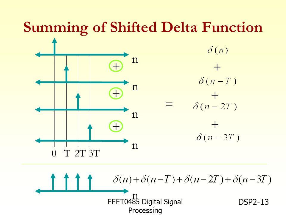 EEET0485 Digital Signal Processing Asst.Prof. Peerapol Yuvapoositanon DSP2-13 Summing of Shifted Delta Function + + + n n n n T2T3T + + + = 0 n