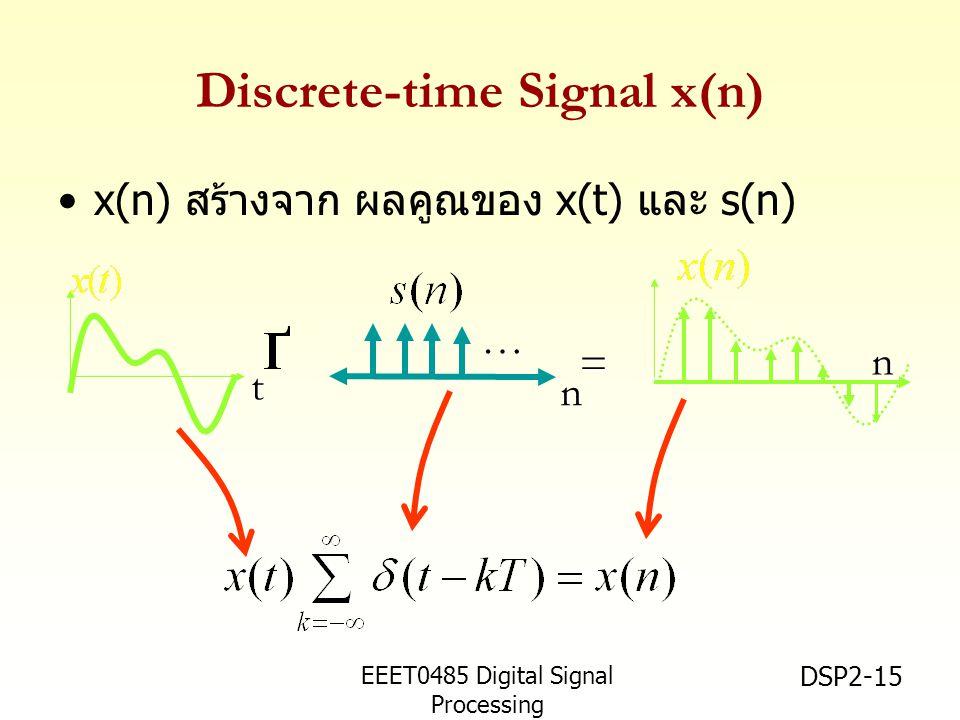 EEET0485 Digital Signal Processing Asst.Prof. Peerapol Yuvapoositanon DSP2-15 Discrete-time Signal x(n) x(n) สร้างจาก ผลคูณของ x(t) และ s(n) t n n = …