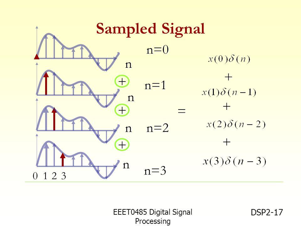 EEET0485 Digital Signal Processing Asst.Prof. Peerapol Yuvapoositanon DSP2-17 Sampled Signal + + n=0 n=1 n 12 + + + = 0 + 3 n=2 n=3 n n n