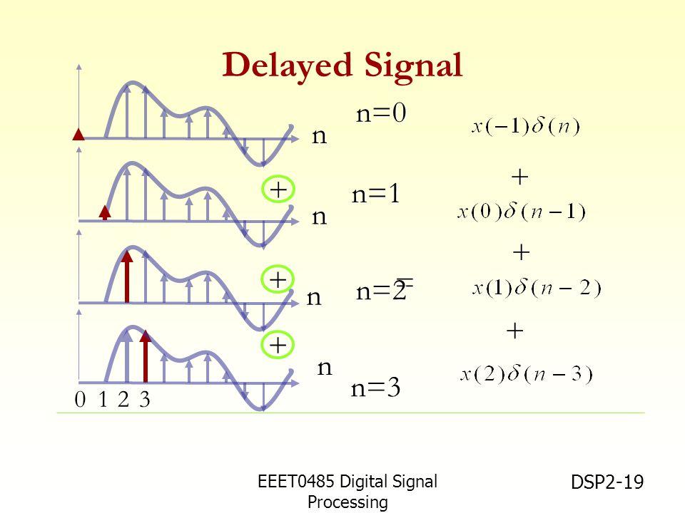 EEET0485 Digital Signal Processing Asst.Prof. Peerapol Yuvapoositanon DSP2-19 Delayed Signal + + n n n n + + = + + 1203 n=0 n=1 n=2 n=3