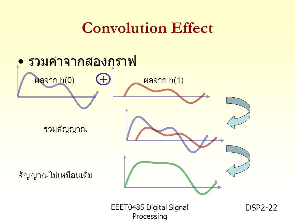EEET0485 Digital Signal Processing Asst.Prof. Peerapol Yuvapoositanon DSP2-22 Convolution Effect รวมค่าจากสองกราฟ + รวมสัญญาณ สัญญาณไม่เหมือนเดิม ผลจา