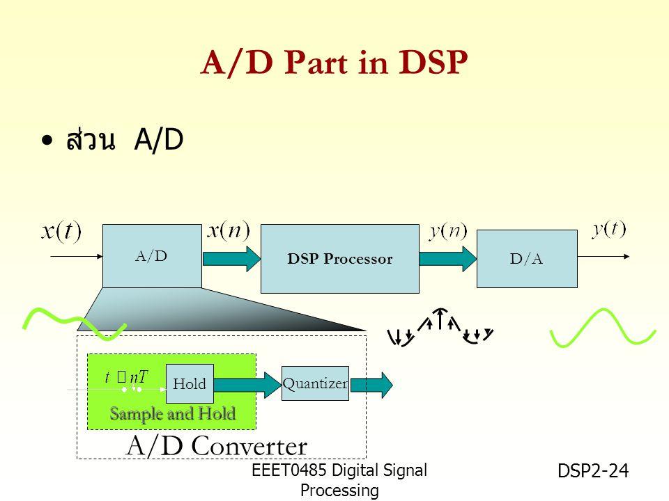 EEET0485 Digital Signal Processing Asst.Prof. Peerapol Yuvapoositanon DSP2-24 A/D Part in DSP ส่วน A/D DSP Processor D/A A/D Hold Quantizer A/D Conver