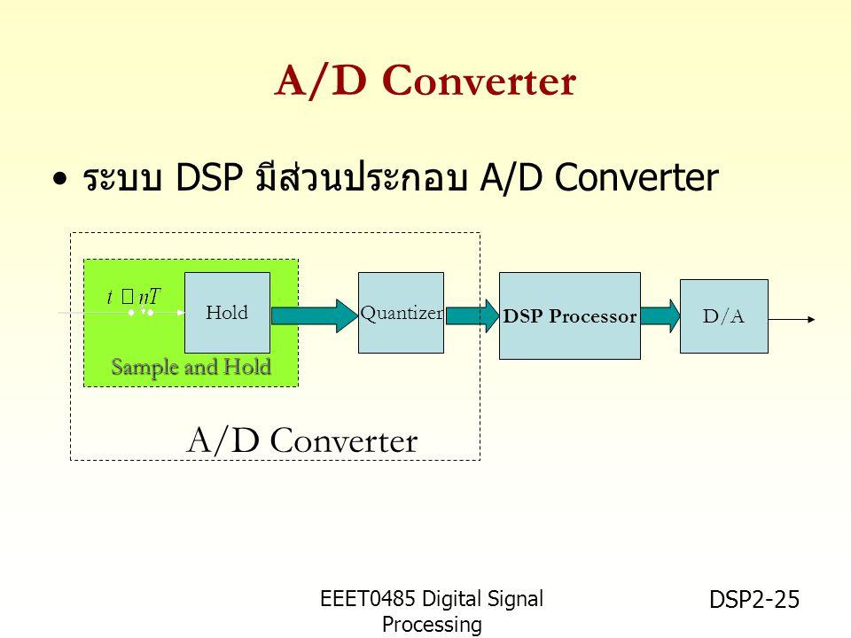 EEET0485 Digital Signal Processing Asst.Prof. Peerapol Yuvapoositanon DSP2-25 A/D Converter DSP Processor D/A HoldQuantizer A/D Converter Sample and H