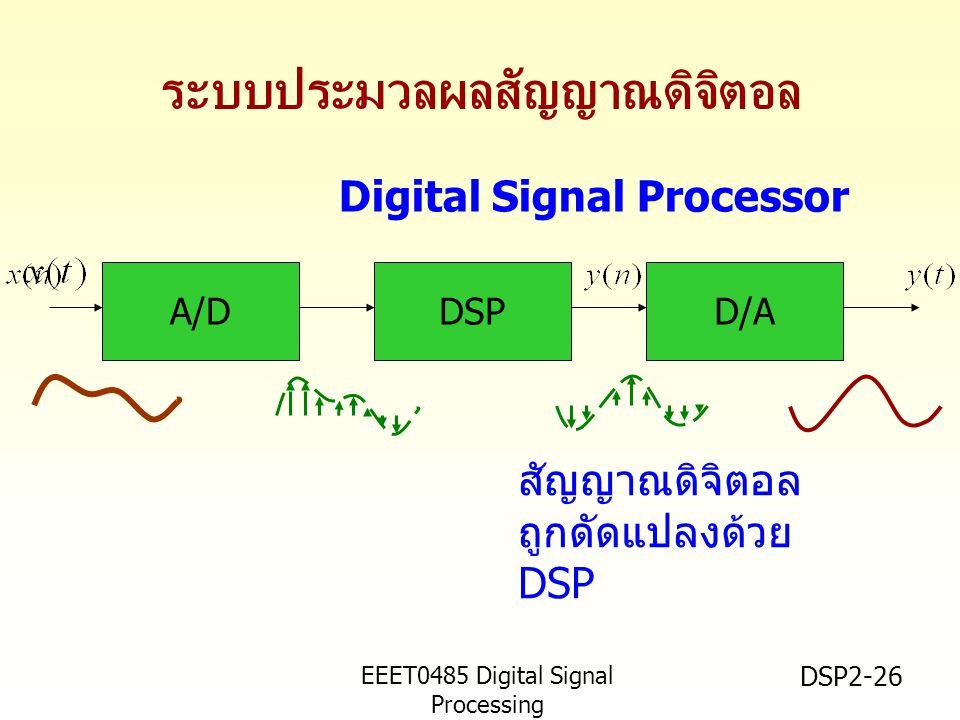 EEET0485 Digital Signal Processing Asst.Prof. Peerapol Yuvapoositanon DSP2-26 ระบบประมวลผลสัญญาณดิจิตอล A/DDSPD/A สัญญาณดิจิตอล ถูกดัดแปลงด้วย DSP Dig