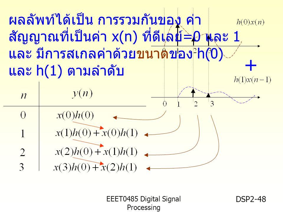 EEET0485 Digital Signal Processing Asst.Prof. Peerapol Yuvapoositanon DSP2-48 + ผลลัพท์ได้เป็น การรวมกันของ ค่า สัญญาณที่เป็นค่า x(n) ที่ดีเลย์ =0 และ