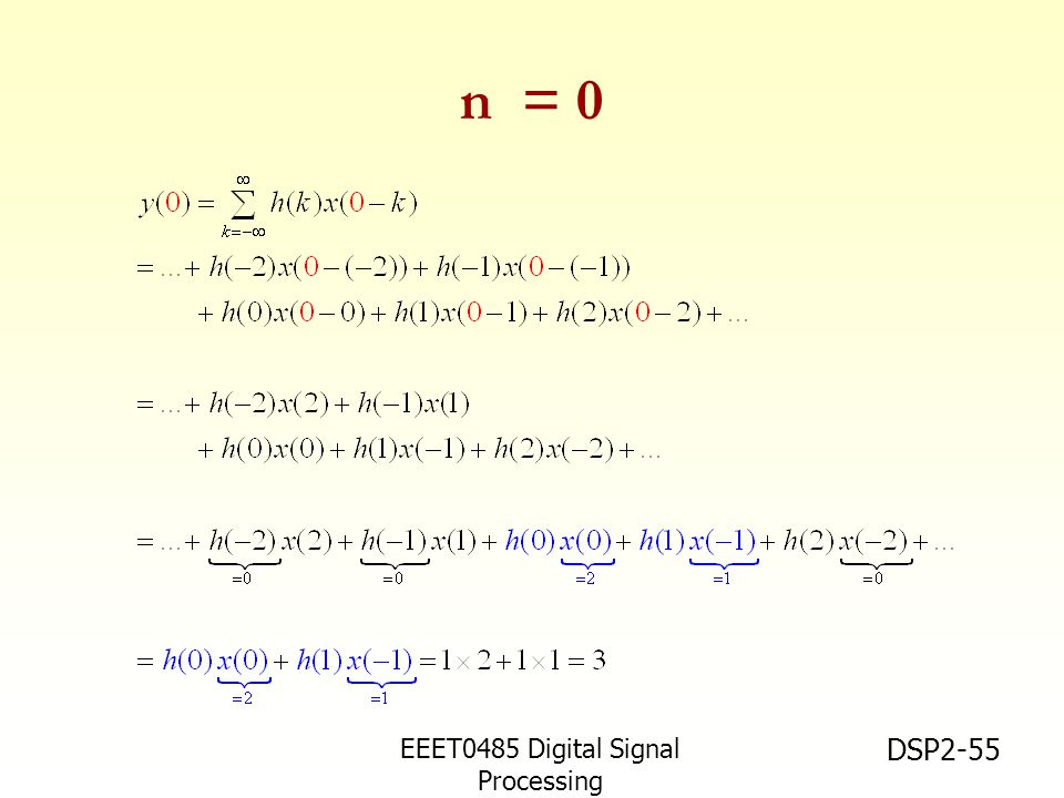 EEET0485 Digital Signal Processing Asst.Prof. Peerapol Yuvapoositanon DSP2-55 n = 0
