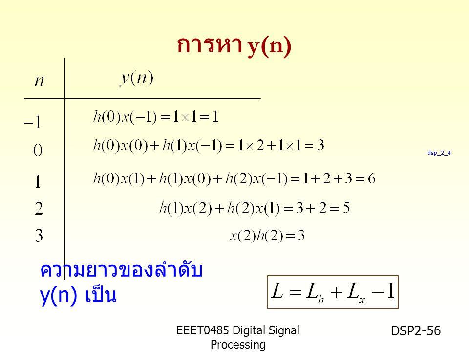 EEET0485 Digital Signal Processing Asst.Prof. Peerapol Yuvapoositanon DSP2-56 การหา y(n) dsp_2_4 ความยาวของลำดับ y(n) เป็น