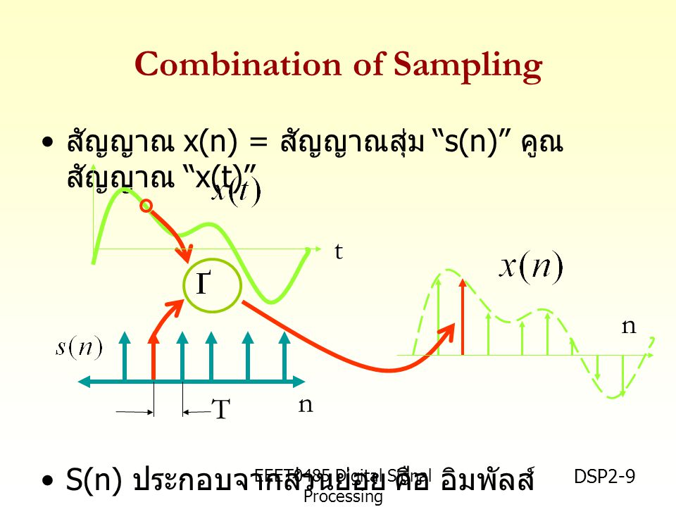 แบบฝึกหัด Ch.2 (Proakis) EEET0485 Digital Signal Processing Asst.Prof.