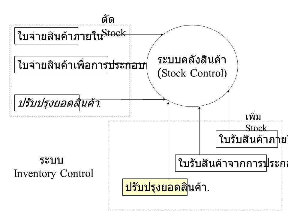 ใบจ่ายสินค้าภายใน ใบจ่ายสินค้าเพื่อการประกอบ ปรับปรุงยอดสินค้า. ระบบคลังสินค้า (Stock Control) ใบรับสินค้าภายใน ใบรับสินค้าจากการประกอบ ปรับปรุงยอดสิน