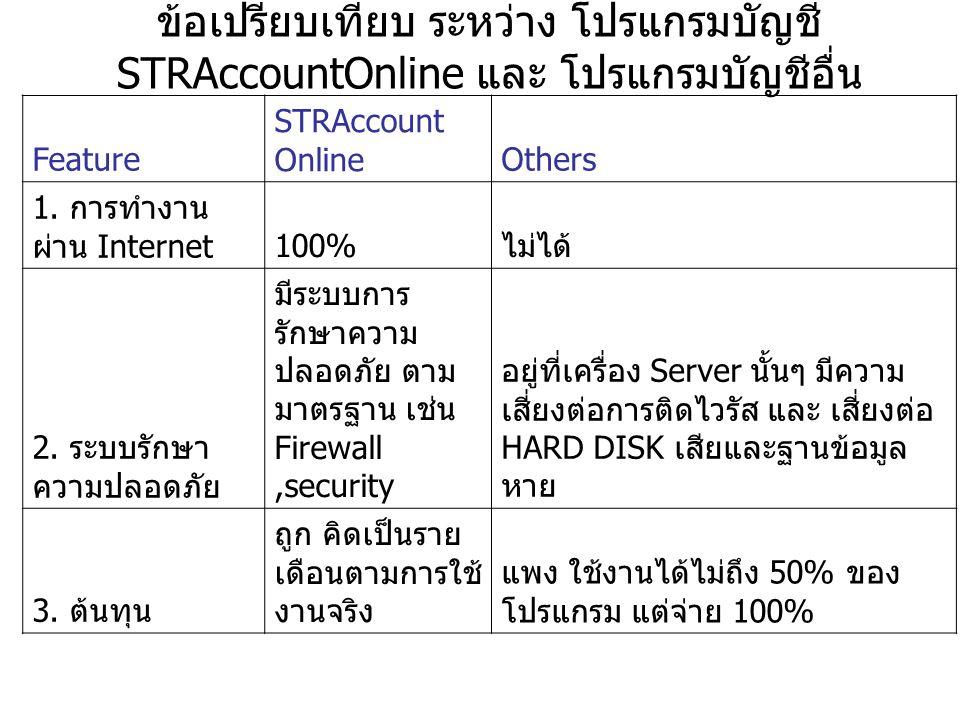 ข้อเปรียบเทียบ ระหว่าง โปรแกรมบัญชี STRAccountOnline และ โปรแกรมบัญชีอื่น Feature STRAccount OnlineOthers 1. การทำงาน ผ่าน Internet100%ไม่ได้ 2. ระบบร