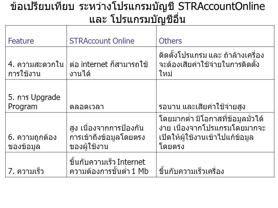 ข้อเปรียบเทียบ ระหว่างโปรแกรมบัญชี STRAccountOnline และ โปรแกรมบัญชีอื่น FeatureSTRAccount OnlineOthers 4. ความสะดวกใน การใช้งาน ต่อ internet ก็สามารถ