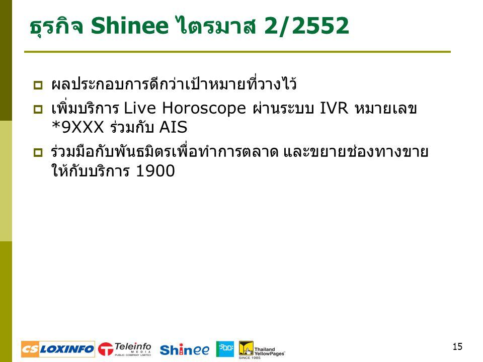 15 ธุรกิจ Shinee ไตรมาส 2/2552  ผลประกอบการดีกว่าเป้าหมายที่วางไว้  เพิ่มบริการ Live Horoscope ผ่านระบบ IVR หมายเลข *9XXX ร่วมกับ AIS  ร่วมมือกับพันธมิตรเพื่อทำการตลาด และขยายช่องทางขาย ให้กับบริการ 1900
