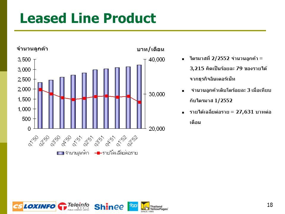 18 Leased Line Product  ไตรมาสที่ 2/2552 จำนวนลูกค้า = 3,215 คิดเป็นร้อยละ 79 ของรายได้ จากธุรกิจอินเตอร์เน็ท  จำนวนลูกค้าเติบโตร้อยละ 3 เมื่อเทียบ กับไตรมาส 1/2552  รายได้เฉลี่ยต่อราย = 27,631 บาทต่อ เดือน จำนวนลูกค้า บาท/เดือน