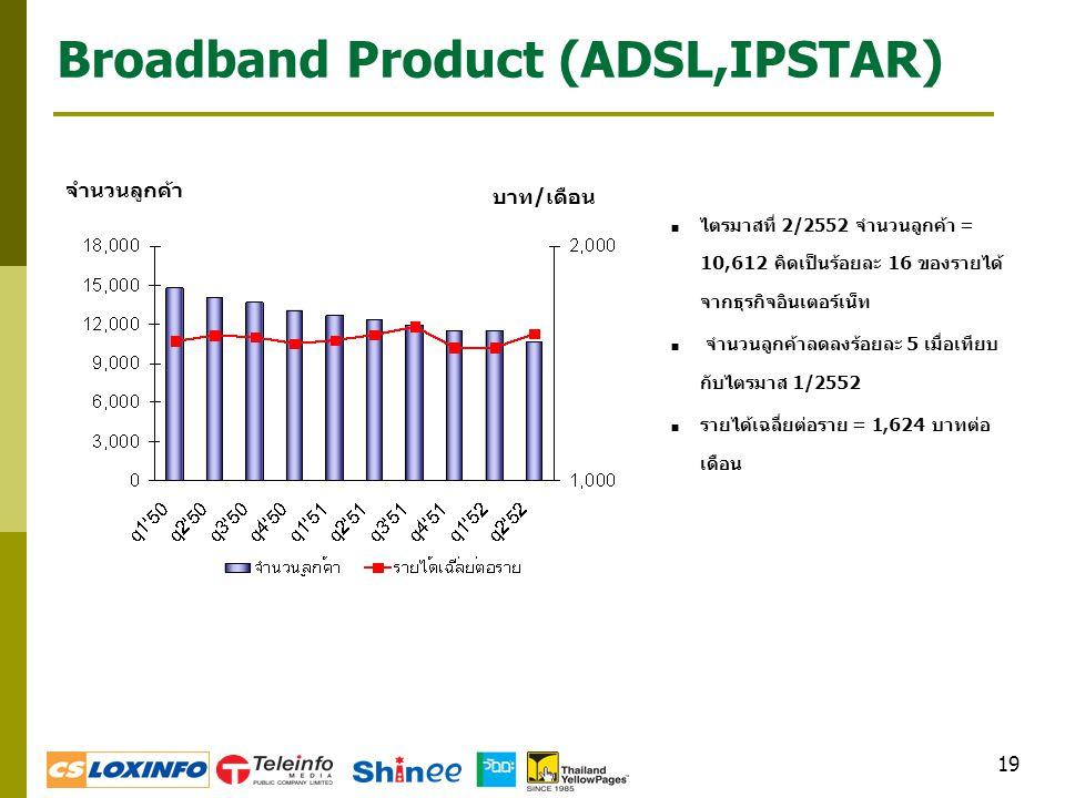 19 Broadband Product (ADSL,IPSTAR)  ไตรมาสที่ 2/2552 จำนวนลูกค้า = 10,612 คิดเป็นร้อยละ 16 ของรายได้ จากธุรกิจอินเตอร์เน็ท  จำนวนลูกค้าลดลงร้อยละ 5 เมื่อเทียบ กับไตรมาส 1/2552  รายได้เฉลี่ยต่อราย = 1,624 บาทต่อ เดือน บาท/เดือน จำนวนลูกค้า