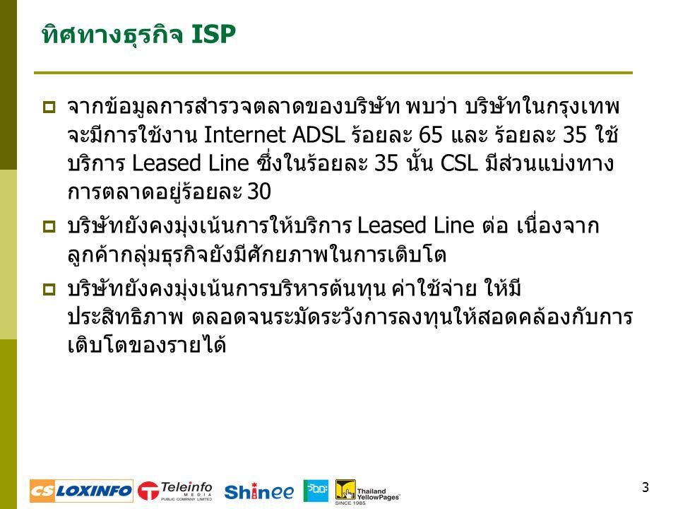 3 ทิศทางธุรกิจ ISP  จากข้อมูลการสำรวจตลาดของบริษัท พบว่า บริษัทในกรุงเทพ จะมีการใช้งาน Internet ADSL ร้อยละ 65 และ ร้อยละ 35 ใช้ บริการ Leased Line ซึ่งในร้อยละ 35 นั้น CSL มีส่วนแบ่งทาง การตลาดอยู่ร้อยละ 30  บริษัทยังคงมุ่งเน้นการให้บริการ Leased Line ต่อ เนื่องจาก ลูกค้ากลุ่มธุรกิจยังมีศักยภาพในการเติบโต  บริษัทยังคงมุ่งเน้นการบริหารต้นทุน ค่าใช้จ่าย ให้มี ประสิทธิภาพ ตลอดจนระมัดระวังการลงทุนให้สอดคล้องกับการ เติบโตของรายได้