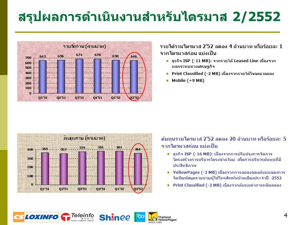 4 สรุปผลการดำเนินงานสำหรับไตรมาส 2/2552 รายได้รวมไตรมาส 2'52 ลดลง 4 ล้านบาท หรือร้อยละ 1 จากไตรมาสก่อน แบ่งเป็น ธุรกิจ ISP (-11 MB): จากรายได้ Leased Line เนื่องจาก ผลกระทบทางเศรษฐกิจ Print Classified (-2 MB) เนื่องจากรายได้โฆษณาลดลง Mobile (+9 MB) ต้นทุนรวมไตรมาส 2'52 ลดลง 20 ล้านบาท หรือร้อยละ 5 จากไตรมาสก่อน แบ่งเป็น ธุรกิจ ISP (-16 MB): เนื่องจากการปรับปรุงการจัดการ โครงสร้างการบริหารโครงข่ายใหม่ เพื่อการบริหารต้นทุนที่มี ประสิทธิภาพ YellowPages (-3 MB) เนื่องจากการลดลงของต้นทุนของการ จัดพิมพ์สมุดรายนามผู้ใช้โทรศัพท์หน้าเหลืองประจำปี 2552 Print Classified (-2 MB) เนื่องจากต้นทุนค่าการผลิตลดลง