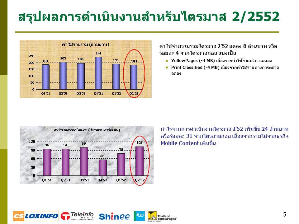 5 สรุปผลการดำเนินงานสำหรับไตรมาส 2/2552 ค่าใช้จ่ายรวมรวมไตรมาส 2'52 ลดลง 8 ล้านบาท หรือ ร้อยละ 4 จากไตรมาสก่อน แบ่งเป็น YellowPages (-4 MB) เนื่องจากค่าใช้จ่ายบริหารลดลง Print Classified (-4 MB) เนื่องจากค่าใช้จ่ายทางการตลาด ลดลง กำไรจากการดำเนินงานไตรมาส 2'52 เพิ่มขึ้น 24 ล้านบาท หรือร้อยละ 31 จากไตรมาสก่อน เนื่องจากรายได้จากธุรกิจ Mobile Content เพิ่มขึ้น