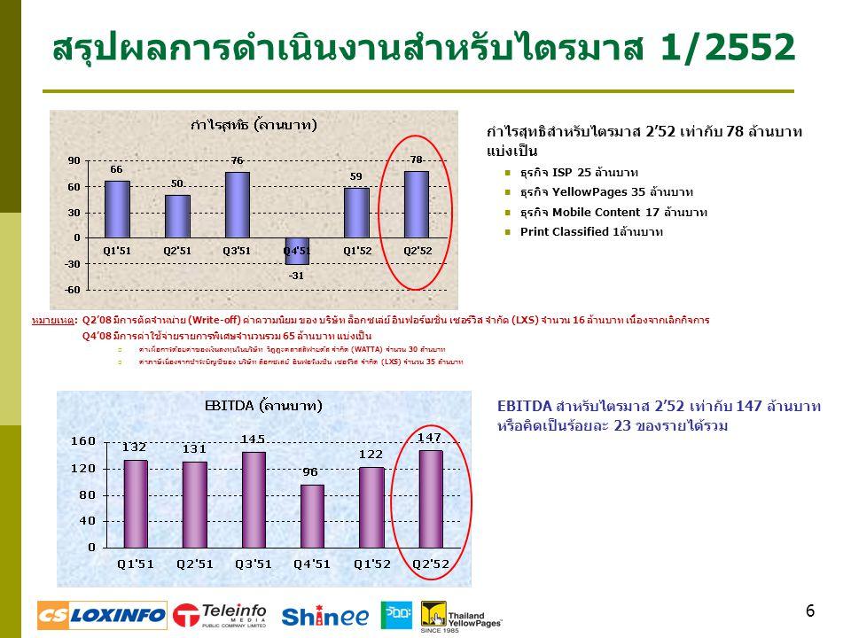 6 สรุปผลการดำเนินงานสำหรับไตรมาส 1/2552 กำไรสุทธิสำหรับไตรมาส 2'52 เท่ากับ 78 ล้านบาท แบ่งเป็น ธุรกิจ ISP 25 ล้านบาท ธุรกิจ YellowPages 35 ล้านบาท ธุรกิจ Mobile Content 17 ล้านบาท Print Classified 1ล้านบาท EBITDA สำหรับไตรมาส 2'52 เท่ากับ 147 ล้านบาท หรือคิดเป็นร้อยละ 23 ของรายได้รวม หมายเหตุ: Q2'08 มีการตัดจำหน่าย (Write-off) ค่าความนิยม ของ บริษัท ล็อกซเล่ย์ อินฟอร์เมชั่น เซอร์วิส จำกัด (LXS) จำนวน 16 ล้านบาท เนื่องจากเลิกกิจการ Q4'08 มีการค่าใช้จ่ายรายการพิเศษจำนวนรวม 65 ล้านบาท แบ่งเป็น  ค่าเผื่อการด้อยค่าของเงินลงทุนในบริษัท วัฎฎะคลาสสิฟายด์ส จำกัด (WATTA) จำนวน 30 ล้านบาท  ค่าภาษีเนื่องจากชำระบัญชีของ บริษัท ล็อกซเล่ย์ อินฟอร์เมชั่น เซอร์วิส จำกัด (LXS) จำนวน 35 ล้านบาท