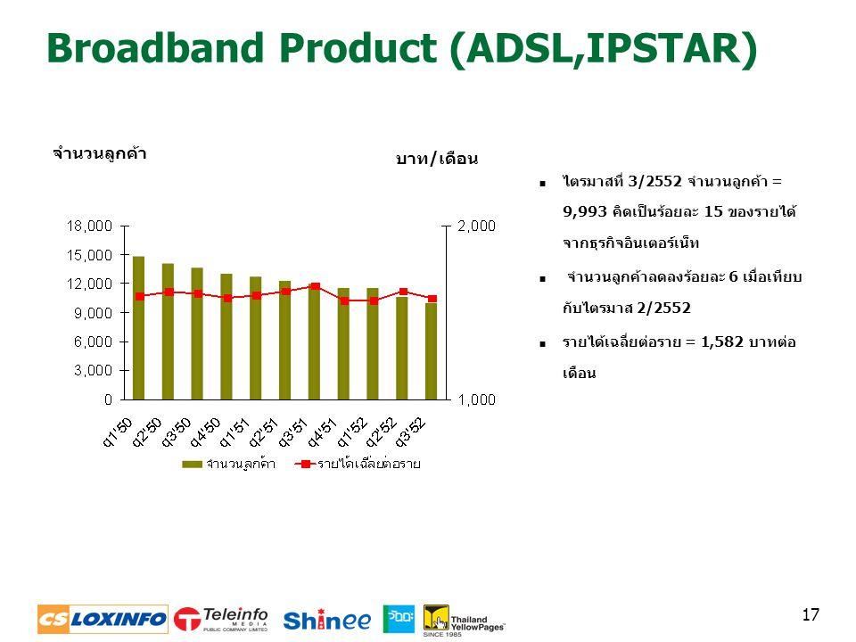 17 Broadband Product (ADSL,IPSTAR)  ไตรมาสที่ 3/2552 จำนวนลูกค้า = 9,993 คิดเป็นร้อยละ 15 ของรายได้ จากธุรกิจอินเตอร์เน็ท  จำนวนลูกค้าลดลงร้อยละ 6 เ