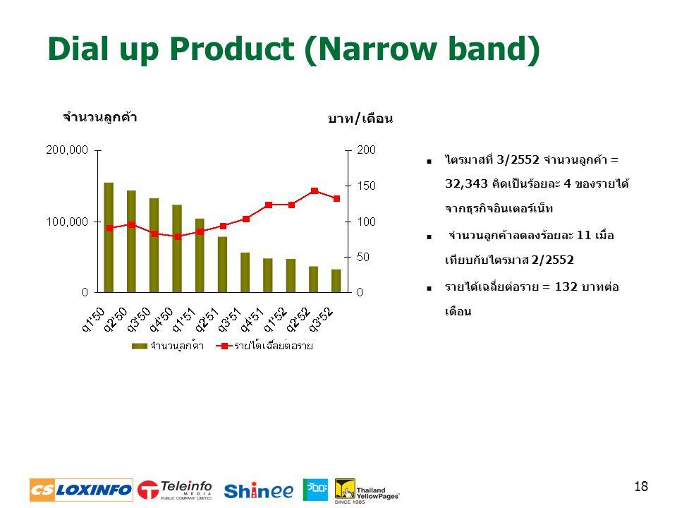 18 Dial up Product (Narrow band)  ไตรมาสที่ 3/2552 จำนวนลูกค้า = 32,343 คิดเป็นร้อยละ 4 ของรายได้ จากธุรกิจอินเตอร์เน็ท  จำนวนลูกค้าลดลงร้อยละ 11 เม