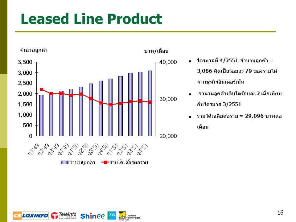 16 Leased Line Product  ไตรมาสที่ 4/2551 จำนวนลูกค้า = 3,086 คิดเป็นร้อยละ 79 ของรายได้ จากธุรกิจอินเตอร์เน็ท  จำนวนลูกค้าเติบโตร้อยละ 2 เมื่อเทียบ