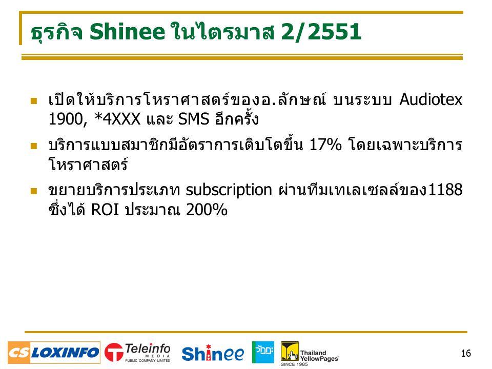 16 ธุรกิจ Shinee ในไตรมาส 2/2551 เปิดให้บริการโหราศาสตร์ของอ.ลักษณ์ บนระบบ Audiotex 1900, *4XXX และ SMS อีกครั้ง บริการแบบสมาชิกมีอัตราการเติบโตขึ้น 17% โดยเฉพาะบริการ โหราศาสตร์ ขยายบริการประเภท subscription ผ่านทีมเทเลเซลล์ของ1188 ซึ่งได้ ROI ประมาณ 200%