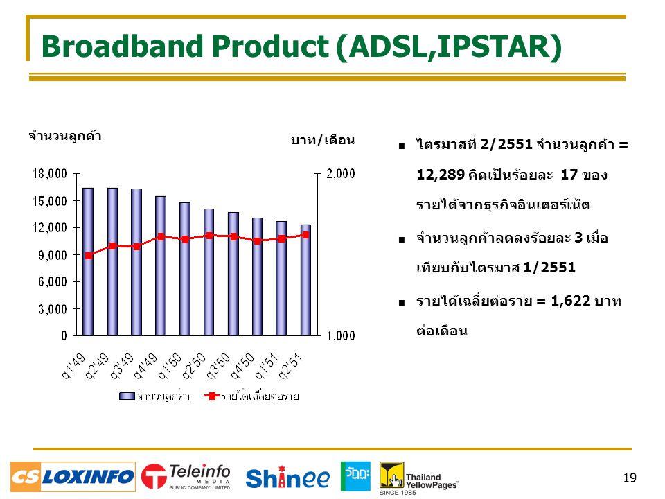 19 Broadband Product (ADSL,IPSTAR)  ไตรมาสที่ 2/2551 จำนวนลูกค้า = 12,289 คิดเป็นร้อยละ 17 ของ รายได้จากธุรกิจอินเตอร์เน็ต  จำนวนลูกค้าลดลงร้อยละ 3 เมื่อ เทียบกับไตรมาส 1/2551  รายได้เฉลี่ยต่อราย = 1,622 บาท ต่อเดือน บาท/เดือน จำนวนลูกค้า