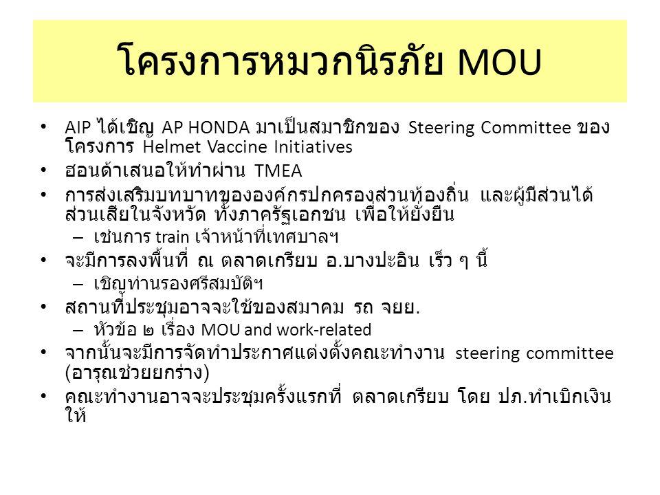 โครงการหมวกนิรภัย MOU AIP ได้เชิญ AP HONDA มาเป็นสมาชิกของ Steering Committee ของ โครงการ Helmet Vaccine Initiatives ฮอนด้าเสนอให้ทำผ่าน TMEA การส่งเสริมบทบาทขององค์กรปกครองส่วนท้องถิ่น และผู้มีส่วนได้ ส่วนเสียในจังหวัด ทั้งภาครัฐเอกชน เพื่อให้ยั่งยืน – เช่นการ train เจ้าหน้าที่เทศบาลฯ จะมีการลงพื้นที่ ณ ตลาดเกรียบ อ.