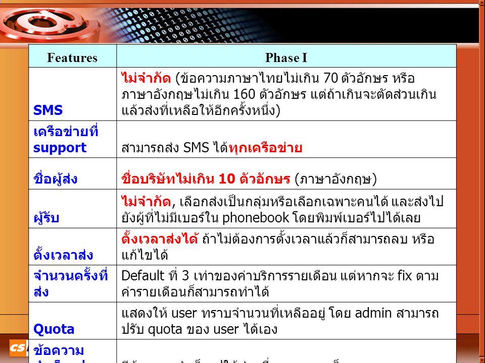 FeaturesPhase I SMS ไม่จำกัด ( ข้อความภาษาไทยไม่เกิน 70 ตัวอักษร หรือ ภาษาอังกฤษไม่เกิน 160 ตัวอักษร แต่ถ้าเกินจะตัดส่วนเกิน แล้วส่งที่เหลือให้อีกครั้