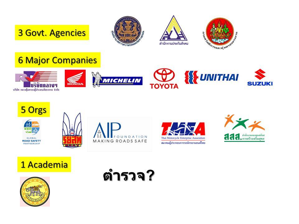 3 Govt. Agencies 6 Major Companies 1 Academia 5 Orgs ตำรวจ