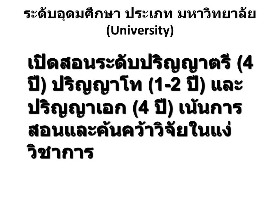 ระดับอุดมศึกษา ประเภท มหาวิทยาลัย (University) เปิดสอนระดับปริญญาตรี (4 ปี ) ปริญญาโท (1-2 ปี ) และ ปริญญาเอก (4 ปี ) เน้นการ สอนและค้นคว้าวิจัยในแง่