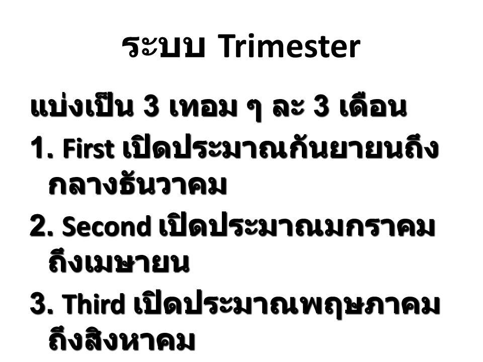 ระบบ Trimester แบ่งเป็น 3 เทอม ๆ ละ 3 เดือน 1. First เปิดประมาณกันยายนถึง กลางธันวาคม 2. Second เปิดประมาณมกราคม ถึงเมษายน 3. Third เปิดประมาณพฤษภาคม