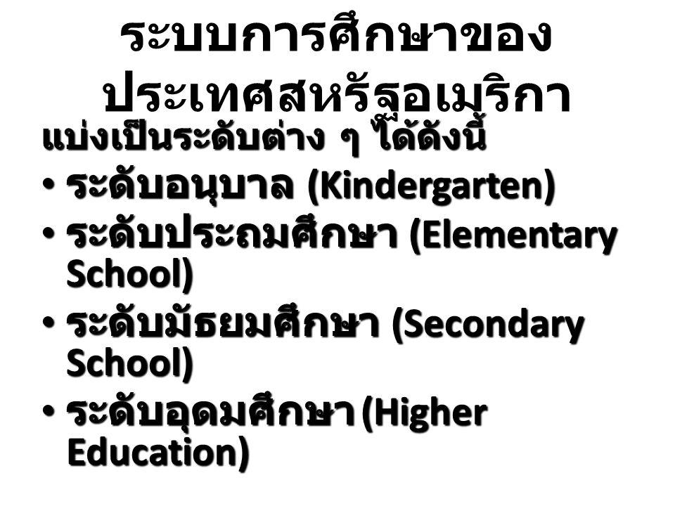 ระบบการศึกษาของ ประเทศสหรัฐอเมริกา แบ่งเป็นระดับต่าง ๆ ได้ดังนี้ ระดับอนุบาล (Kindergarten) ระดับอนุบาล (Kindergarten) ระดับประถมศึกษา (Elementary Sch