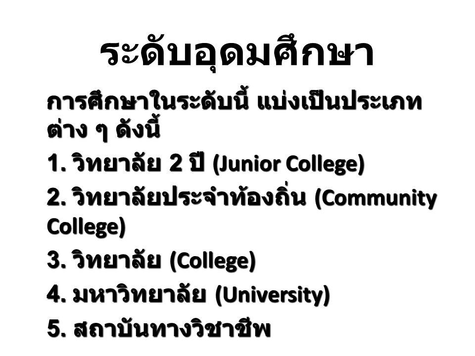 ระดับอุดมศึกษา การศึกษาในระดับนี้ แบ่งเป็นประเภท ต่าง ๆ ดังนี้ 1. วิทยาลัย 2 ปี (Junior College) 2. วิทยาลัยประจำท้องถิ่น (Community College) 3. วิทยา