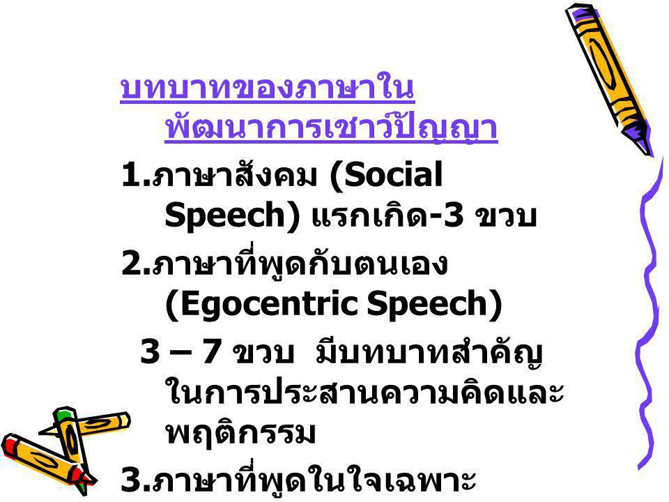 บทบาทของภาษาใน พัฒนาการเชาว์ปัญญา 1. ภาษาสังคม (Social Speech) แรกเกิด -3 ขวบ 2. ภาษาที่พูดกับตนเอง (Egocentric Speech) 3 – 7 ขวบ มีบทบาทสำคัญ ในการปร