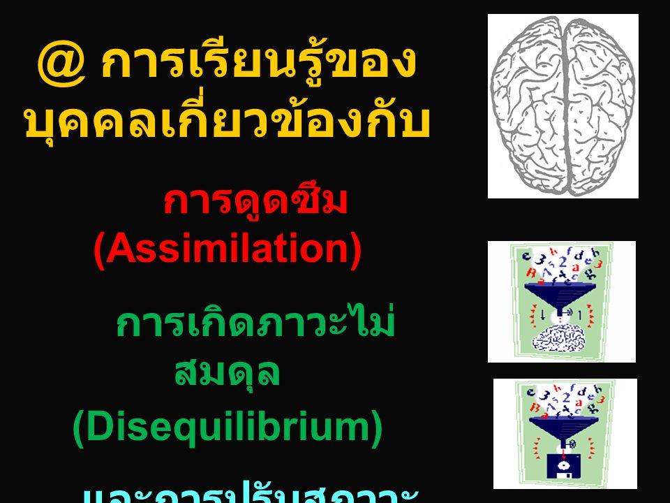 @ การเรียนรู้ของ บุคคลเกี่ยวข้องกับ การดูดซึม (Assimilation) การเกิดภาวะไม่ สมดุล (Disequilibrium) และการปรับสภาวะ ให้สมดุล (Accommodation)