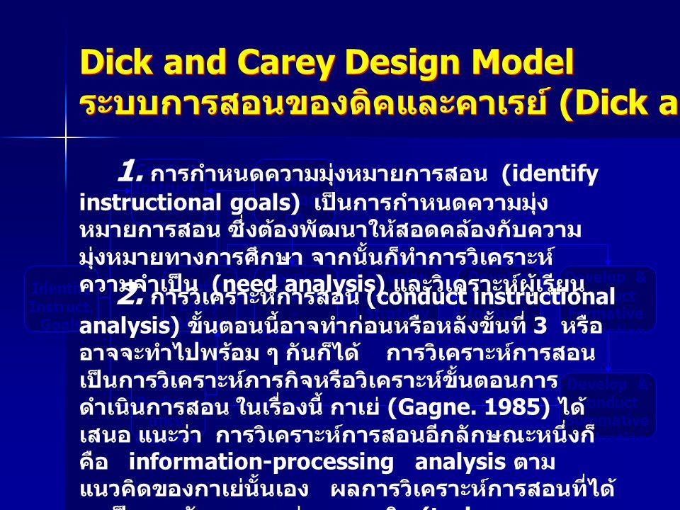 Dick and Carey Design Model ระบบการสอนของดิคและคาเรย์ (Dick and Carey.