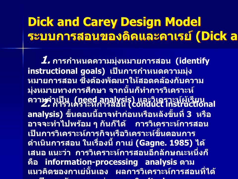 ระบบการสอนของดิคและคาเรย์ (Dick and Carey. 1985) Dick and Carey Design Model ระบบการสอนของดิคและคาเรย์ (Dick and Carey. 1985) 1. การกำหนดความมุ่งหมายก