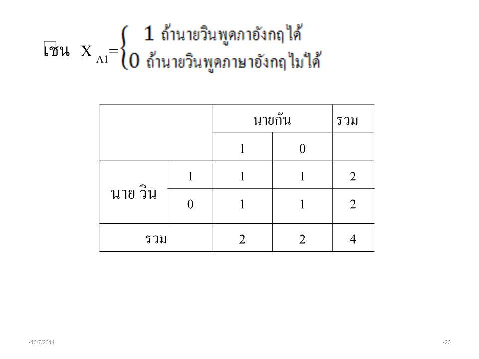 20 10/7/2014 นายกันรวม 10 นาย วิน 1112 0112 รวม 224 เช่น X A1 =