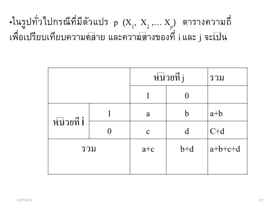 21 10/7/2014 ในรูปทั่วไปกรณีที่มีตัวแปร p (X 1, X 2, … X p ) ตารางความถี่ เพื่อเปรียบเทียบความคล้าย และความต่างของที่ i และ j จะเป็น หน่วยที jรวม 10 หน่วยที i 1 aba+b 0 cdC+d รวมa+cb+da+b+c+d