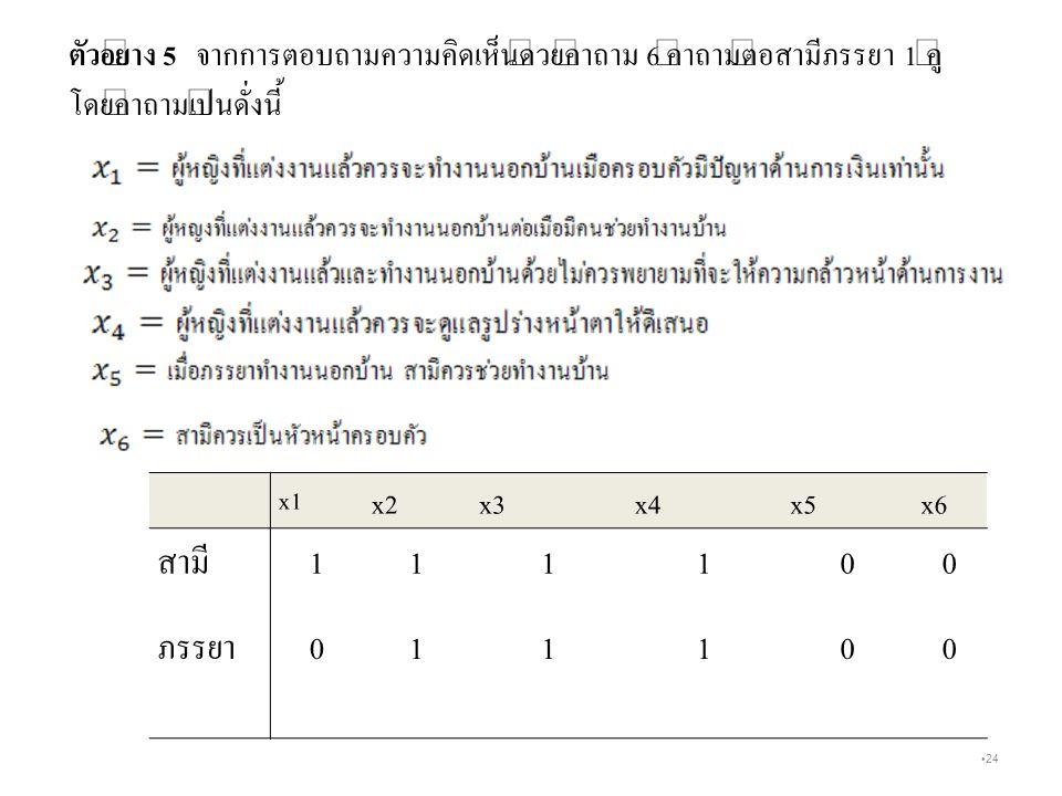 24 ตัวอย่าง 5 จากการตอบถามความคิดเห็นด้วยคำถาม 6 คำถามต่อสามีภรรยา 1 คู่ โดยคำถามเป็นดั่งนี้ x1 x2x3x4x5x6 สามี 111100 ภรรยา 011100